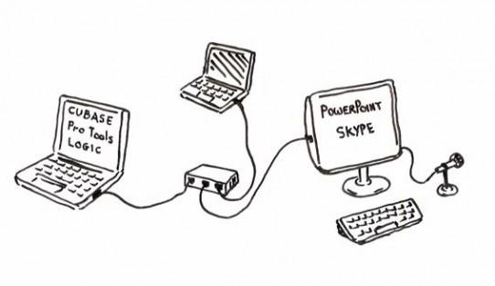 Dante Via – Revolution oder nur ein einfaches Tool in der digitalen Audiotechnik?