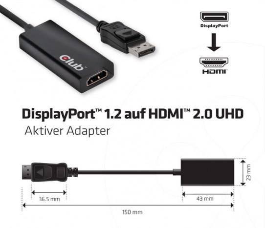 Willkommen im Club – 4K und seine Freunde … 4K Displayport 1.2a und HDMI2.0 lassen grüßen